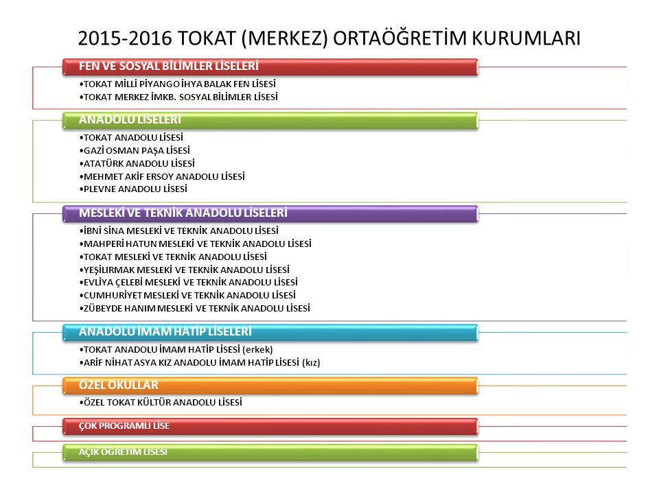 2015-2016 TOKAT (MERKEZ) ORTAÖĞRETİM KURUMLARI