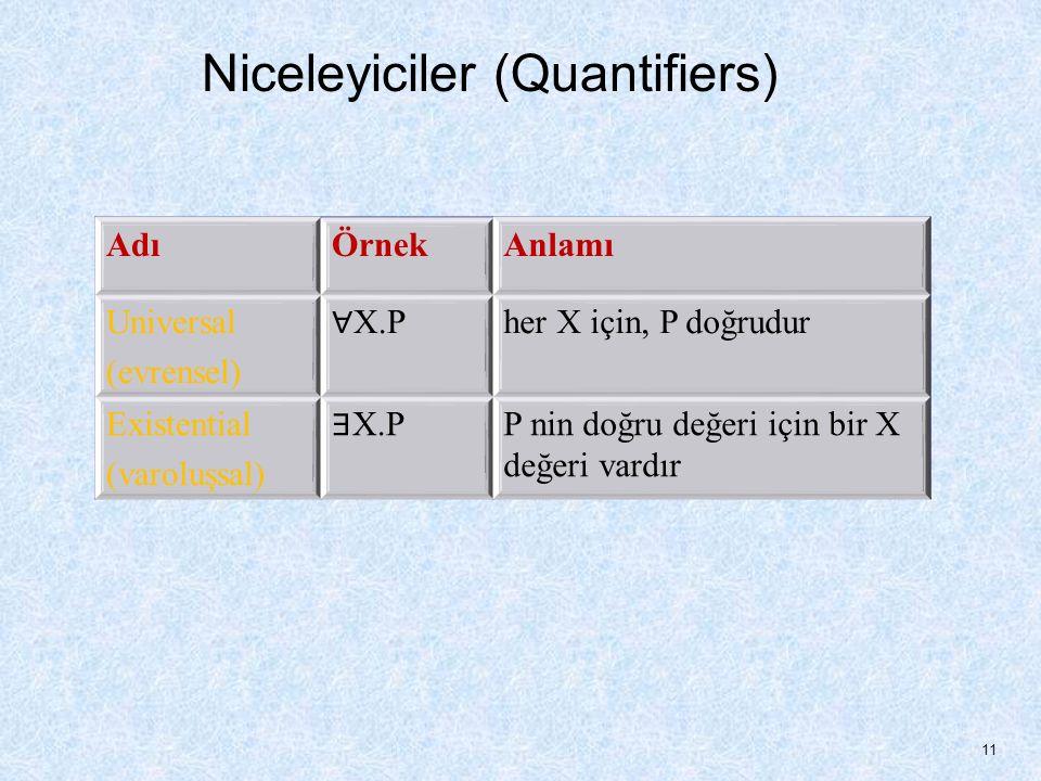 Niceleyiciler (Quantifiers)