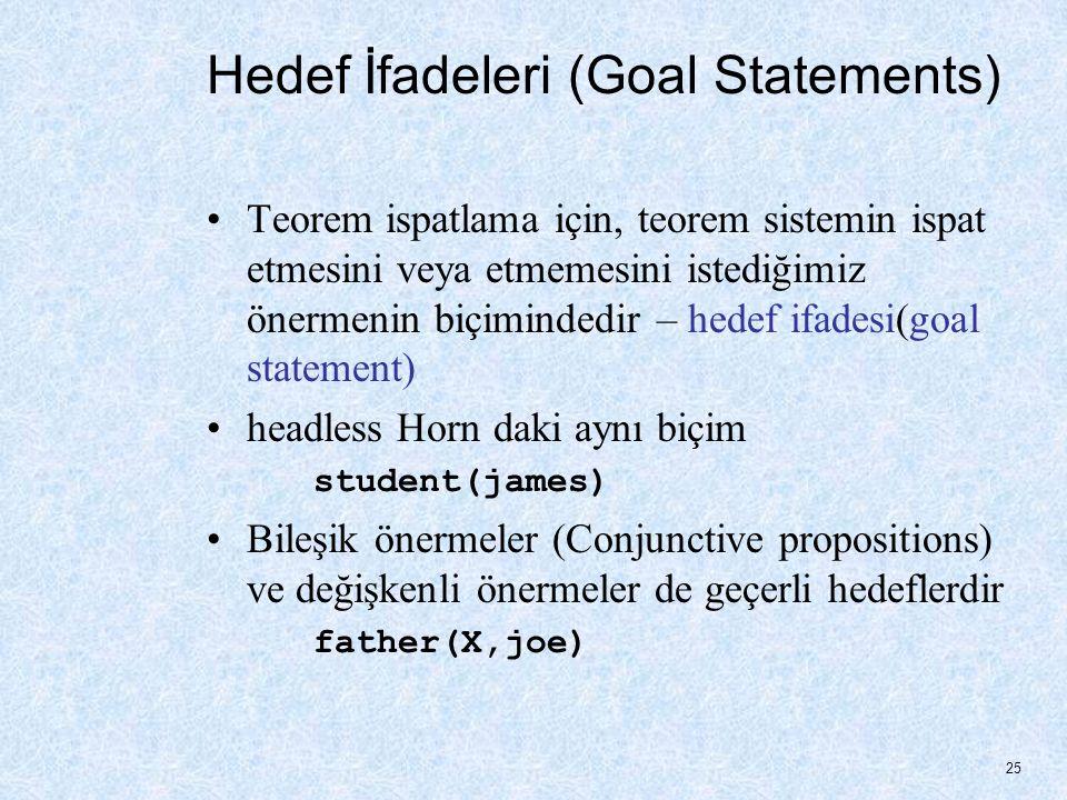 Hedef İfadeleri (Goal Statements)