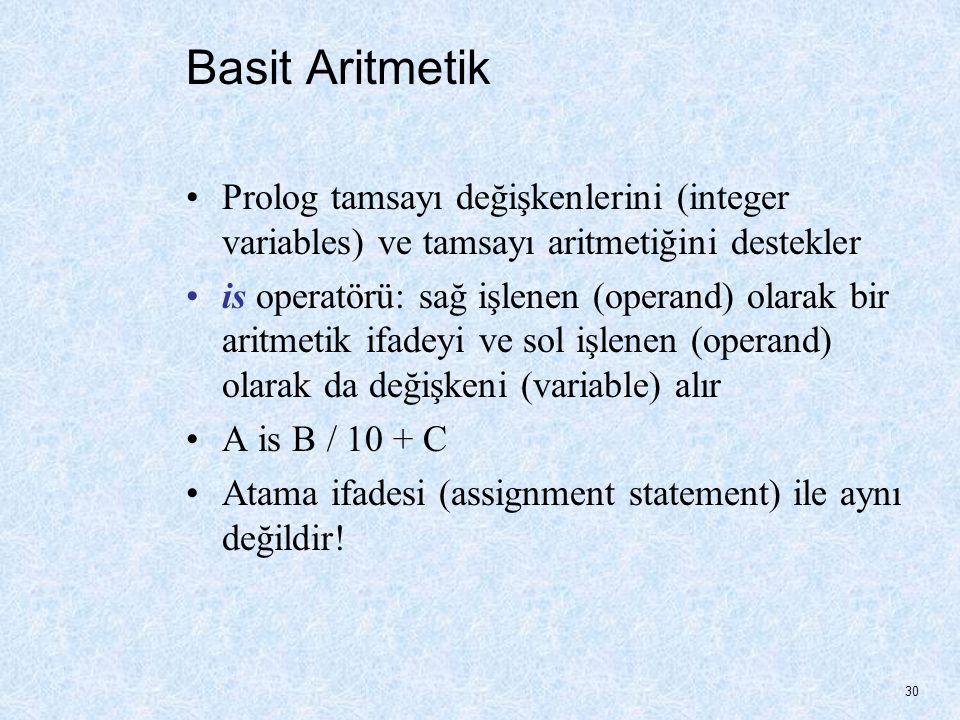 Basit Aritmetik Prolog tamsayı değişkenlerini (integer variables) ve tamsayı aritmetiğini destekler.