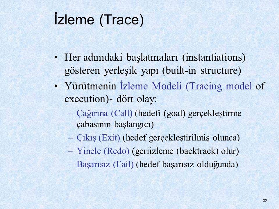İzleme (Trace) Her adımdaki başlatmaları (instantiations) gösteren yerleşik yapı (built-in structure)