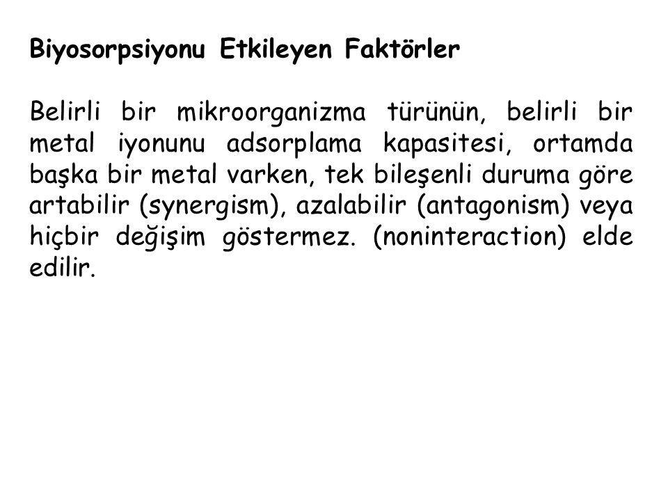 Biyosorpsiyonu Etkileyen Faktörler
