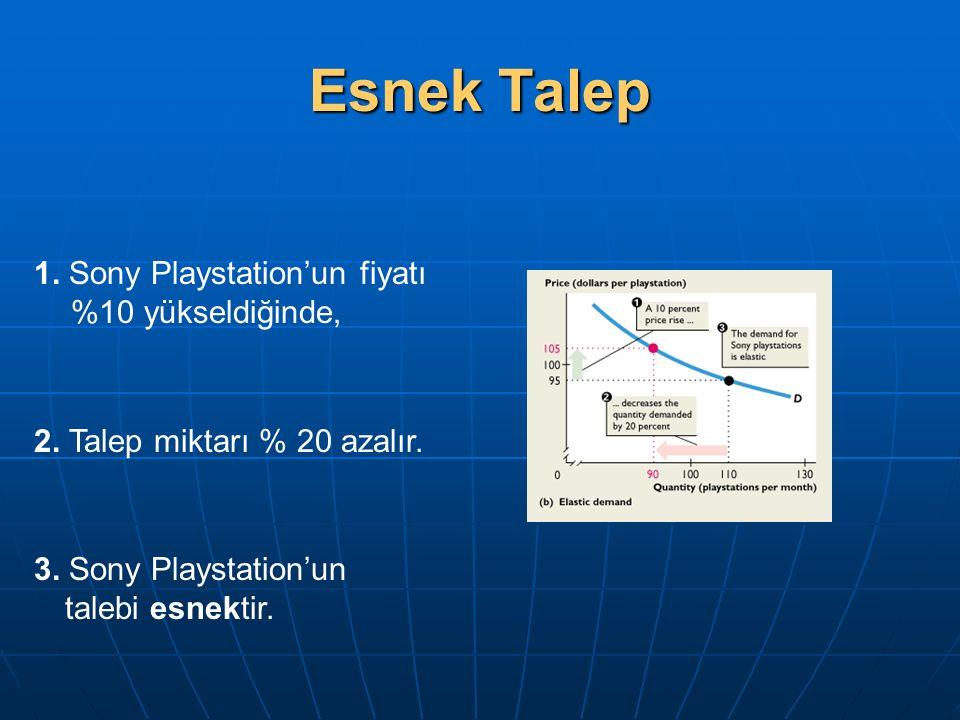 Esnek Talep 1. Sony Playstation'un fiyatı %10 yükseldiğinde,