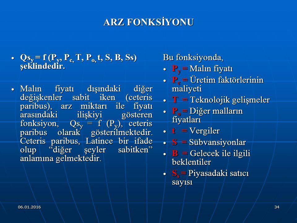 ARZ FONKSİYONU Qsy = f (Py, Pc, T, Po, t, S, B, Ss) şeklindedir.