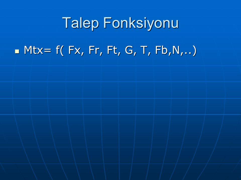 Talep Fonksiyonu Mtx= f( Fx, Fr, Ft, G, T, Fb,N,..)