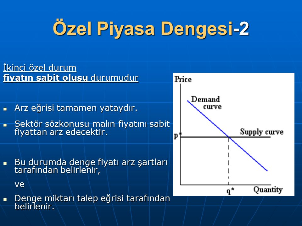 Özel Piyasa Dengesi-2 İkinci özel durum fiyatın sabit oluşu durumudur