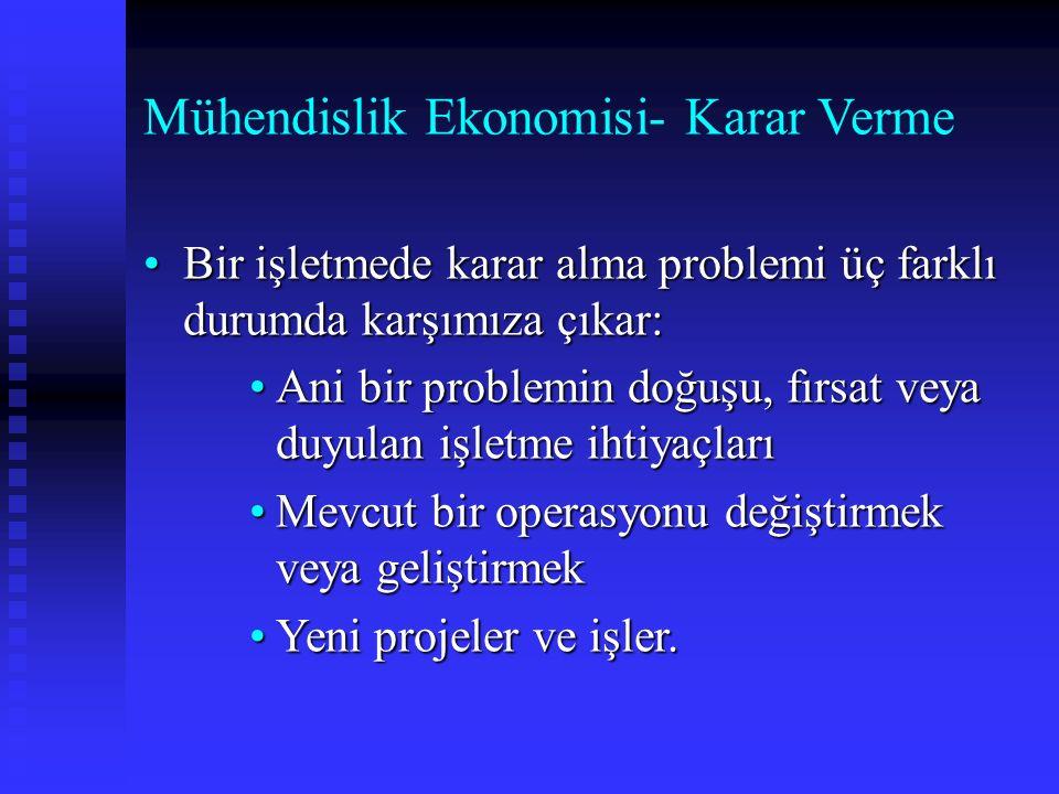 Mühendislik Ekonomisi- Karar Verme