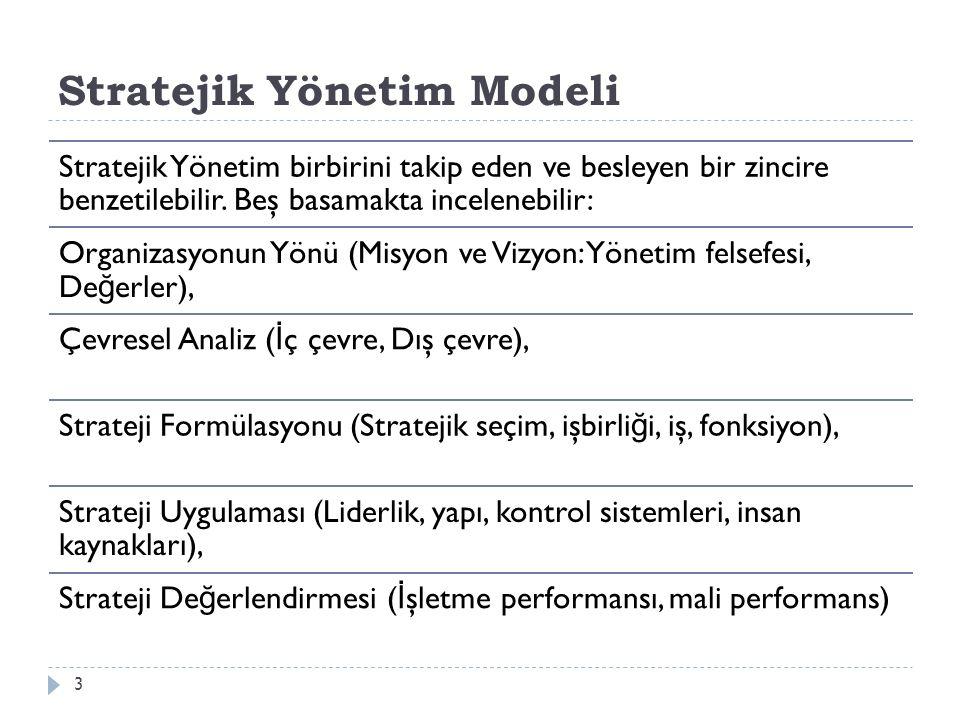 Stratejik Yönetim Modeli