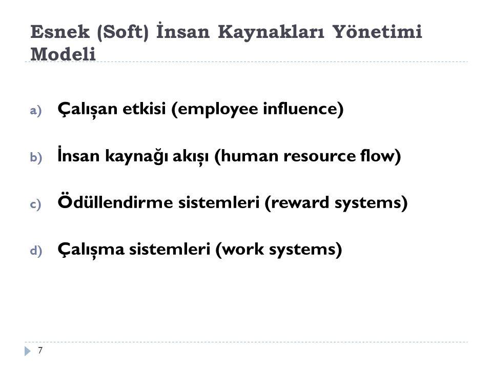 Esnek (Soft) İnsan Kaynakları Yönetimi Modeli