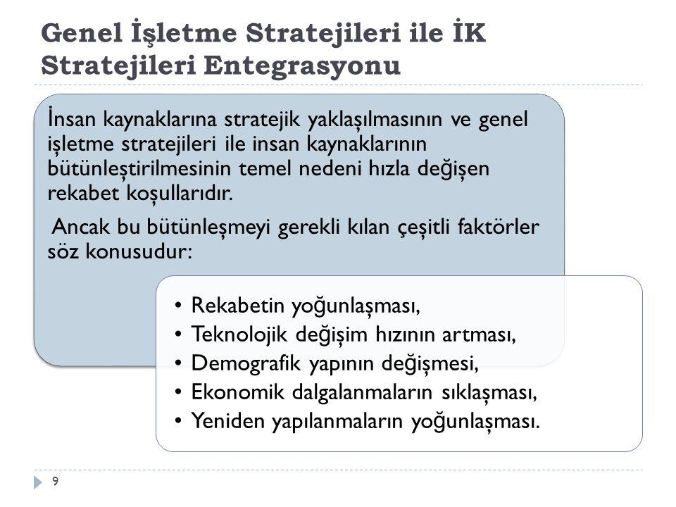 Genel İşletme Stratejileri ile İK Stratejileri Entegrasyonu