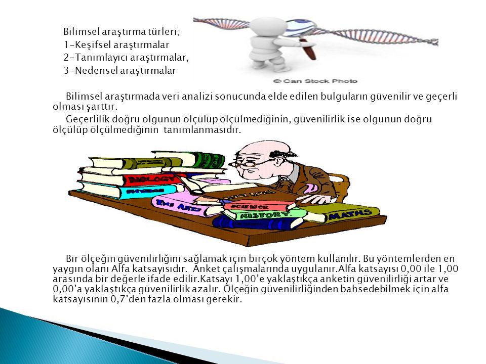 Bilimsel araştırma türleri; 1-Keşifsel araştırmalar 2-Tanımlayıcı araştırmalar, 3-Nedensel araştırmalar Bilimsel araştırmada veri analizi sonucunda elde edilen bulguların güvenilir ve geçerli olması şarttır.