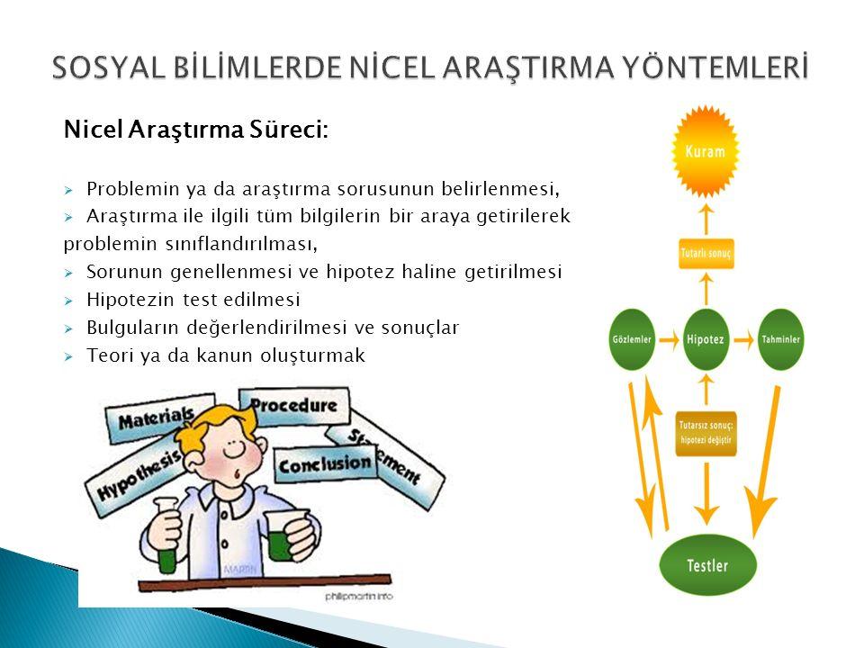 SOSYAL BİLİMLERDE NİCEL ARAŞTIRMA YÖNTEMLERİ