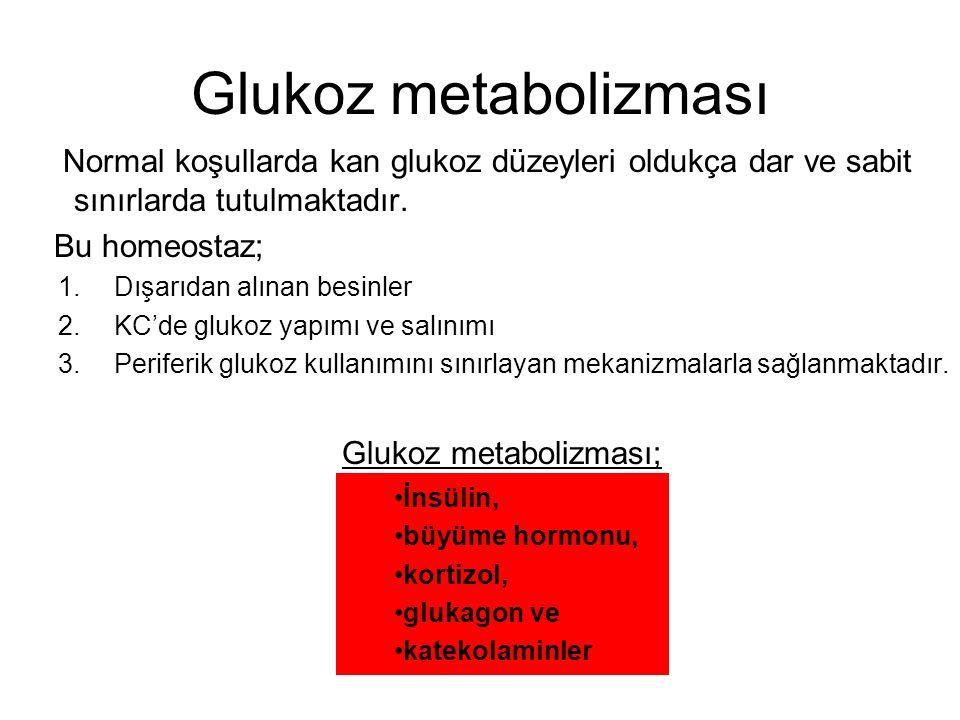 Glukoz metabolizması;