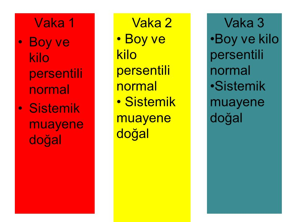 Vaka 1 Boy ve kilo persentili normal. Sistemik muayene doğal. Vaka 2. Boy ve kilo persentili normal.