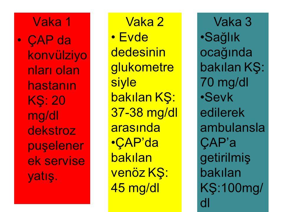 Vaka 1 ÇAP da konvülziyonları olan hastanın KŞ: 20 mg/dl dekstroz puşelenerek servise yatış. Vaka 2.