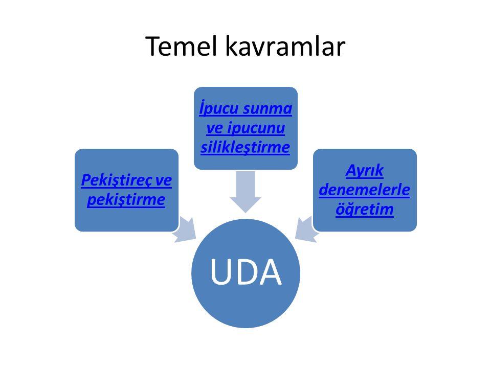 Temel kavramlar UDA Pekiştireç ve pekiştirme