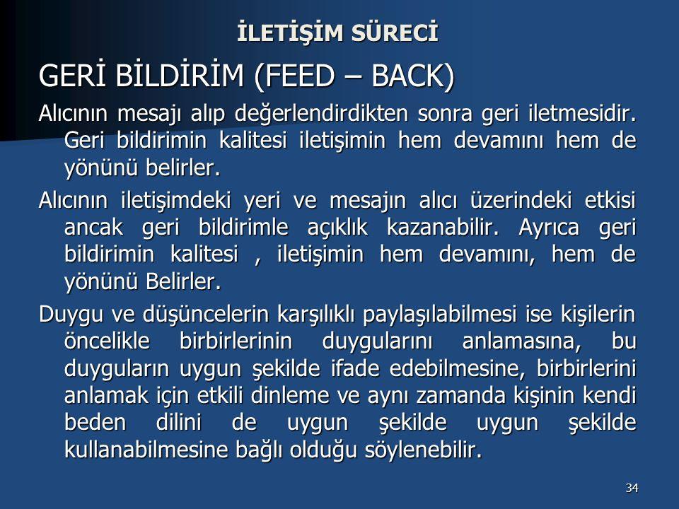 GERİ BİLDİRİM (FEED – BACK)