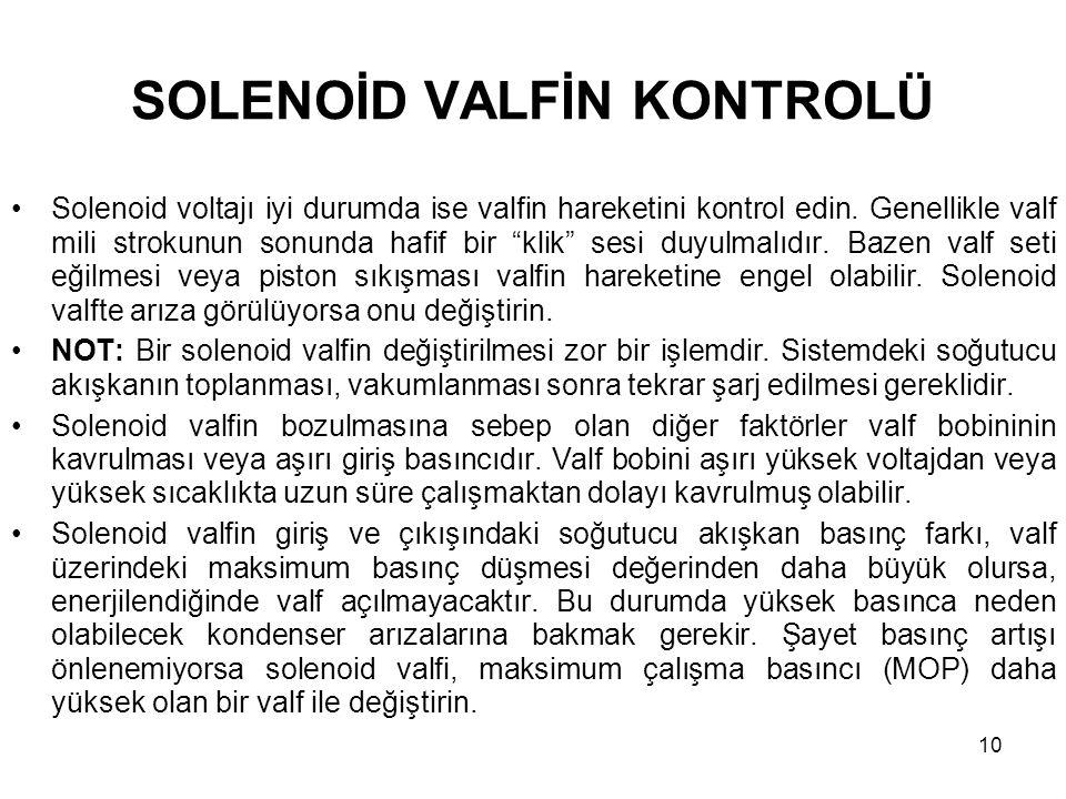SOLENOİD VALFİN KONTROLÜ