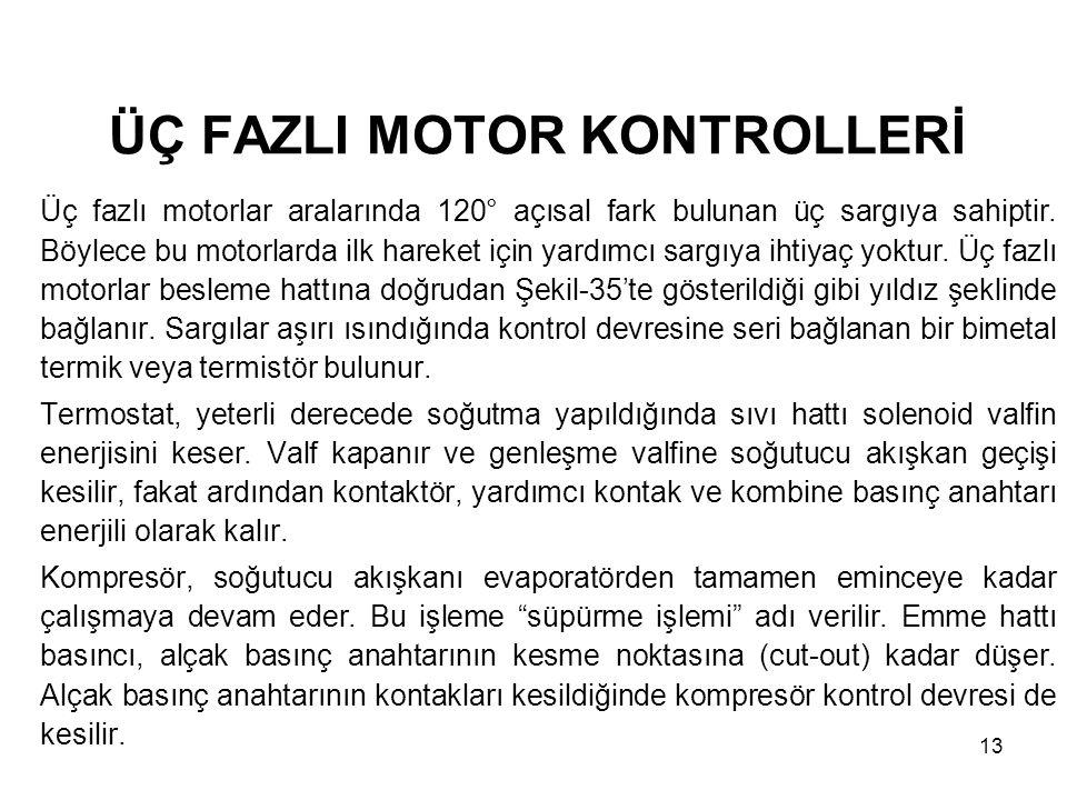 ÜÇ FAZLI MOTOR KONTROLLERİ