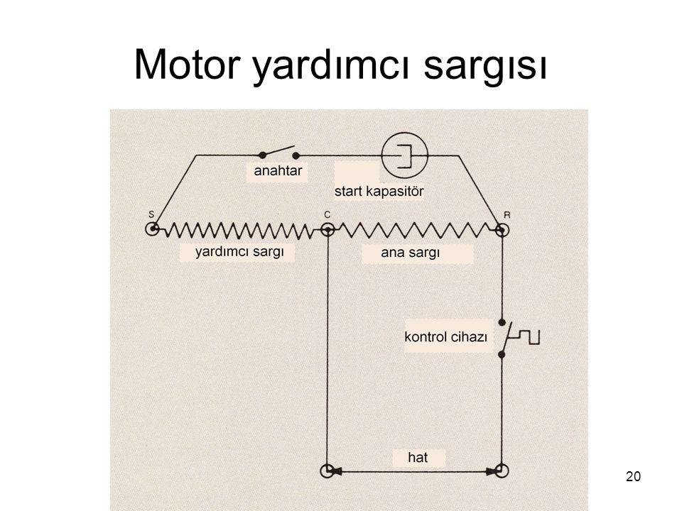 Motor yardımcı sargısı