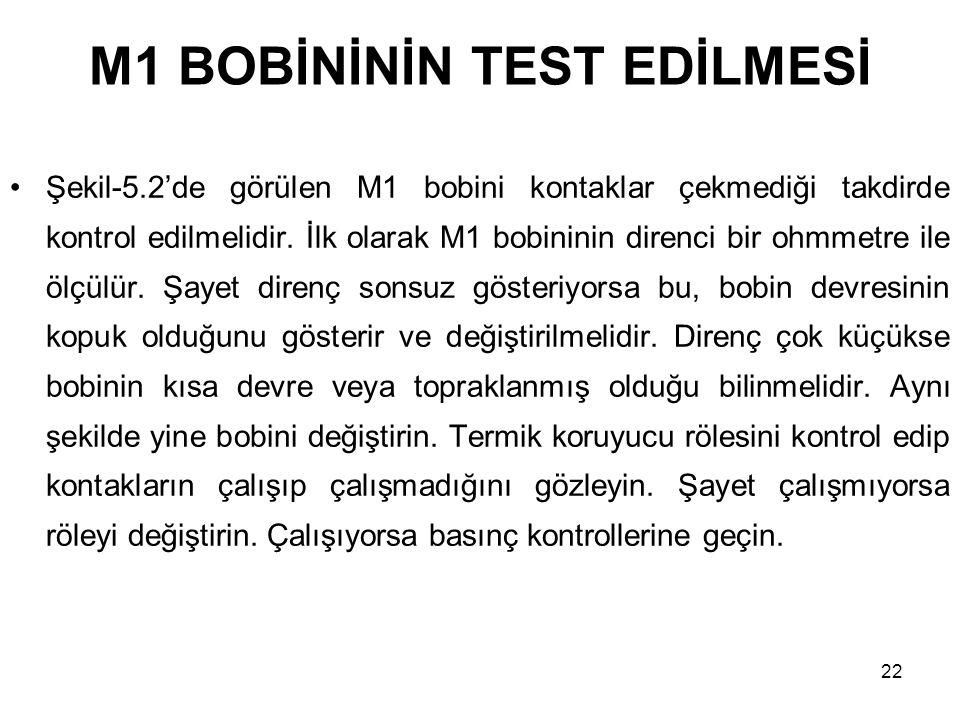 M1 BOBİNİNİN TEST EDİLMESİ