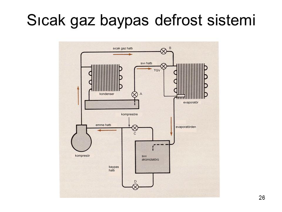 Sıcak gaz baypas defrost sistemi