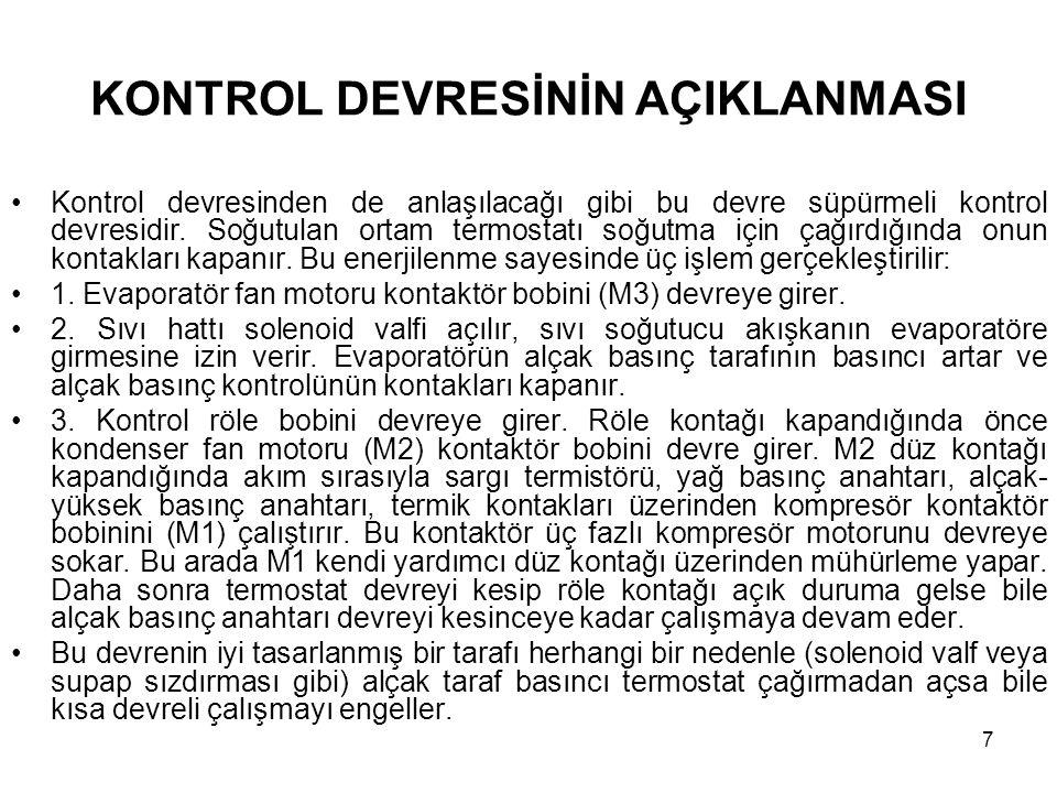 KONTROL DEVRESİNİN AÇIKLANMASI