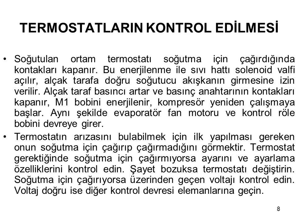 TERMOSTATLARIN KONTROL EDİLMESİ