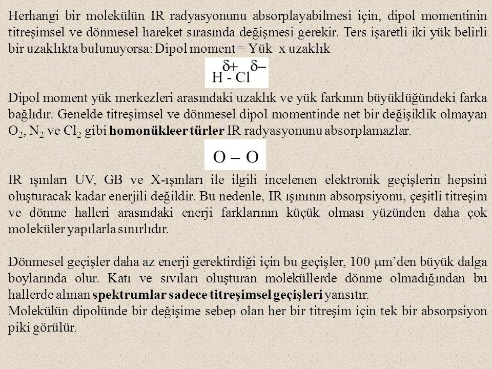 Herhangi bir molekülün IR radyasyonunu absorplayabilmesi için, dipol momentinin titreşimsel ve dönmesel hareket sırasında değişmesi gerekir. Ters işaretli iki yük belirli bir uzaklıkta bulunuyorsa: Dipol moment = Yük x uzaklık