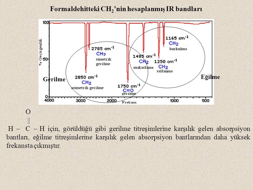 Formaldehitteki CH2'nin hesaplanmış IR bandları