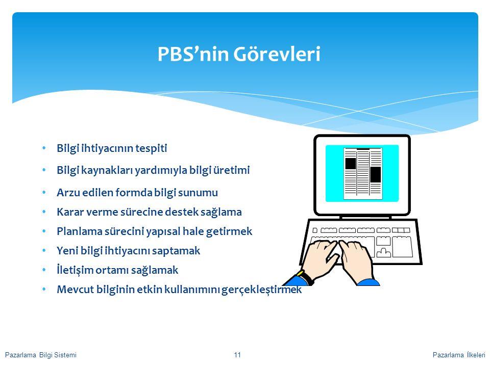 PBS'nin Görevleri Bilgi ihtiyacının tespiti