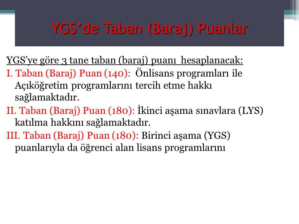YGS'de Taban (Baraj) Puanlar