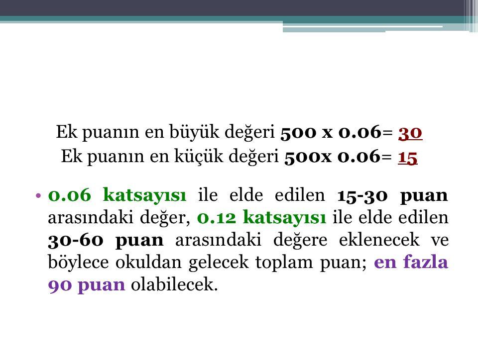 Ek puanın en büyük değeri 500 x 0.06= 30