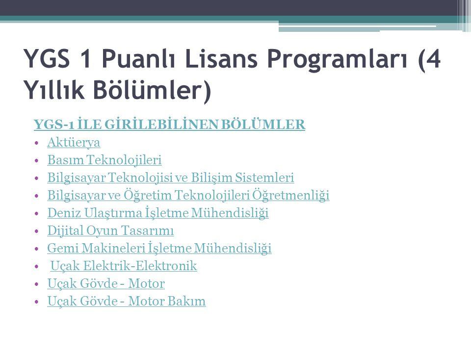 YGS 1 Puanlı Lisans Programları (4 Yıllık Bölümler)