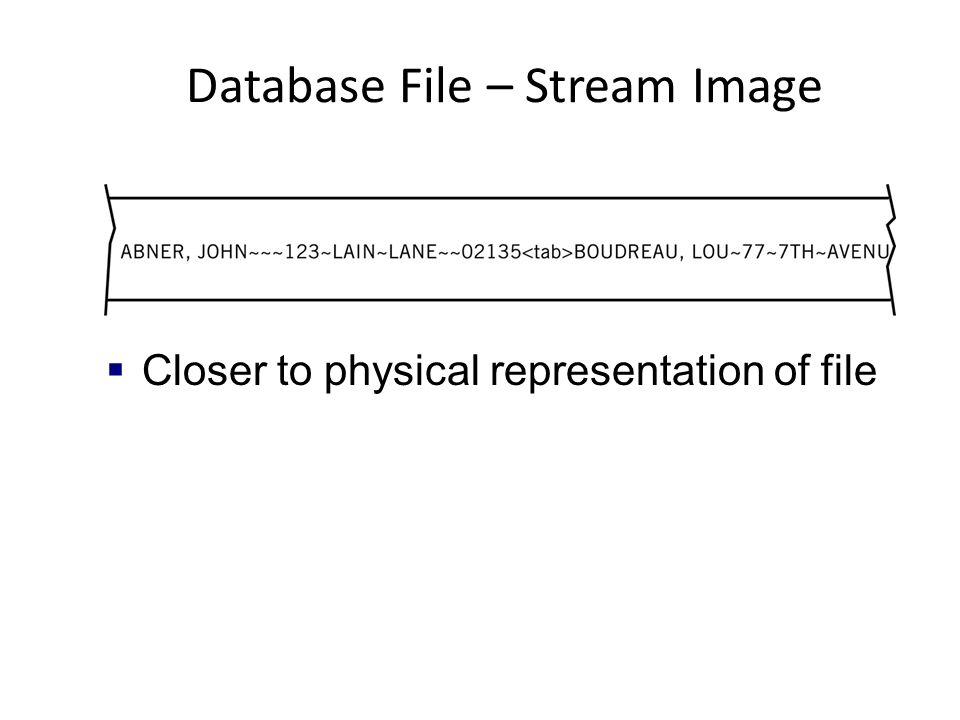 Database File – Stream Image