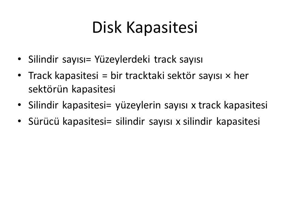 Disk Kapasitesi Silindir sayısı= Yüzeylerdeki track sayısı