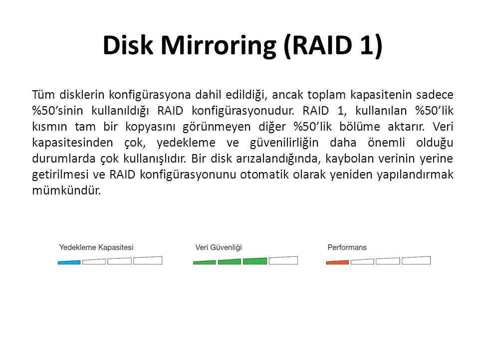 Disk Mirroring (RAID 1)