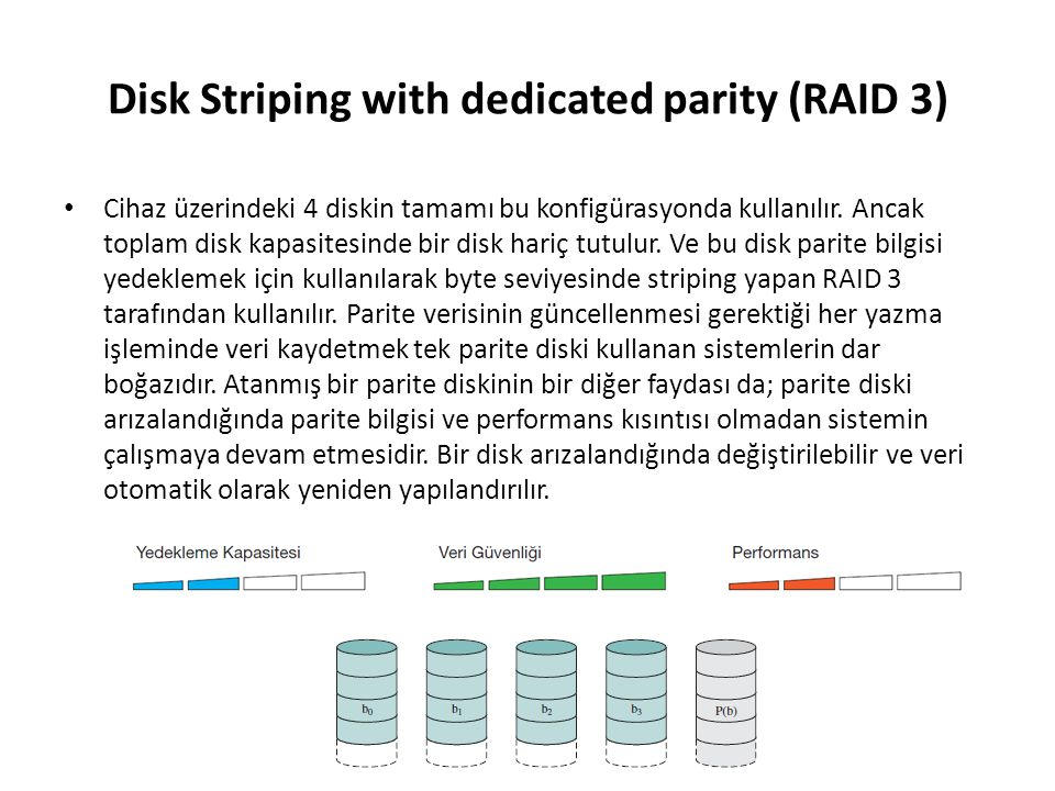 Disk Striping with dedicated parity (RAID 3)