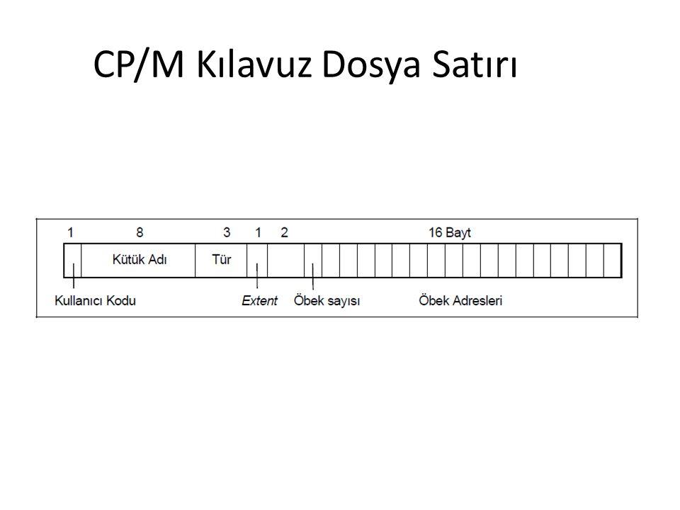 CP/M Kılavuz Dosya Satırı