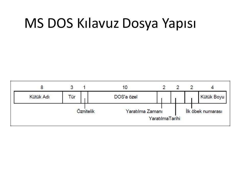 MS DOS Kılavuz Dosya Yapısı