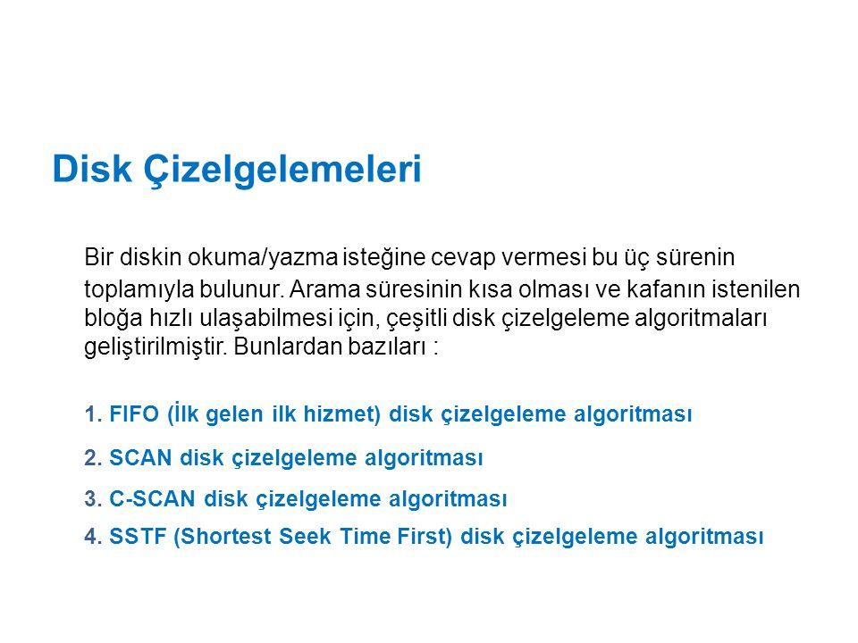 1. FIFO (İlk gelen ilk hizmet) disk çizelgeleme algoritması