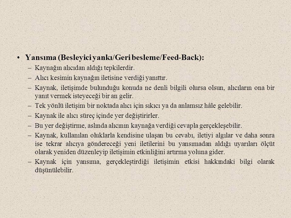 Yansıma (Besleyici yankı/Geri besleme/Feed-Back):