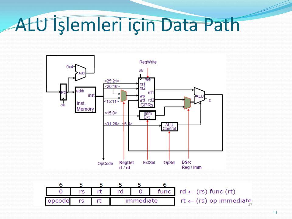 ALU İşlemleri için Data Path