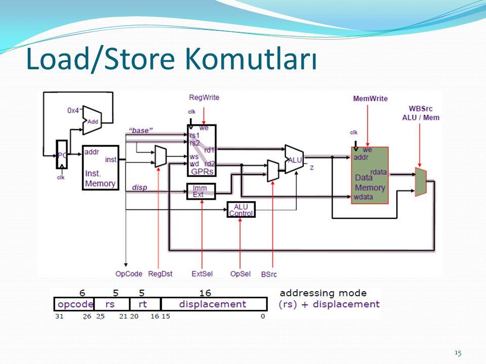 Load/Store Komutları