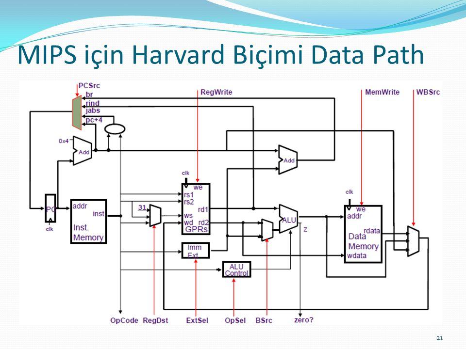 MIPS için Harvard Biçimi Data Path