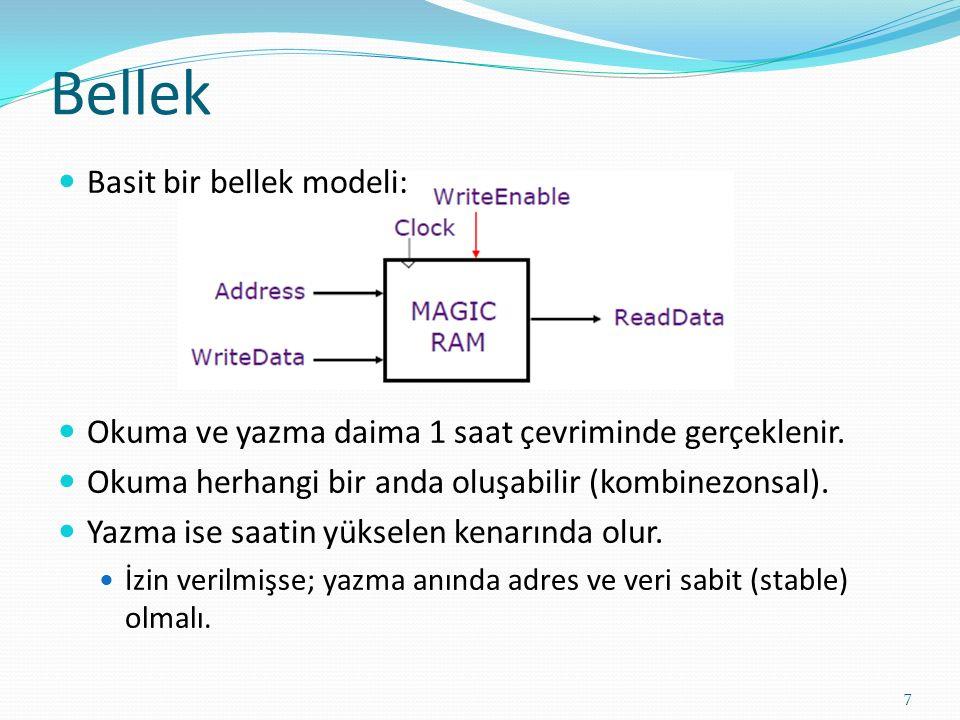 Bellek Basit bir bellek modeli: