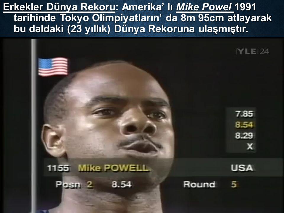 Erkekler Dünya Rekoru: Amerika' lı Mike Powel 1991 tarihinde Tokyo Olimpiyatların' da 8m 95cm atlayarak bu daldaki (23 yıllık) Dünya Rekoruna ulaşmıştır.