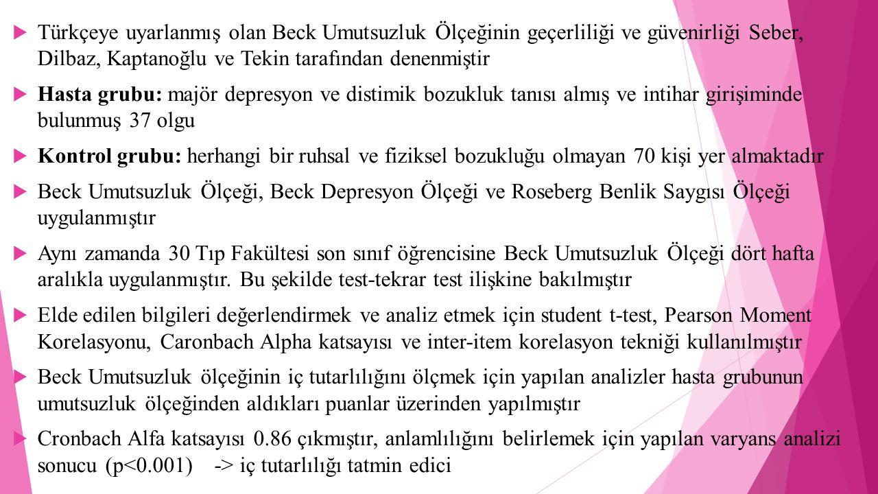 Türkçeye uyarlanmış olan Beck Umutsuzluk Ölçeğinin geçerliliği ve güvenirliği Seber, Dilbaz, Kaptanoğlu ve Tekin tarafından denenmiştir