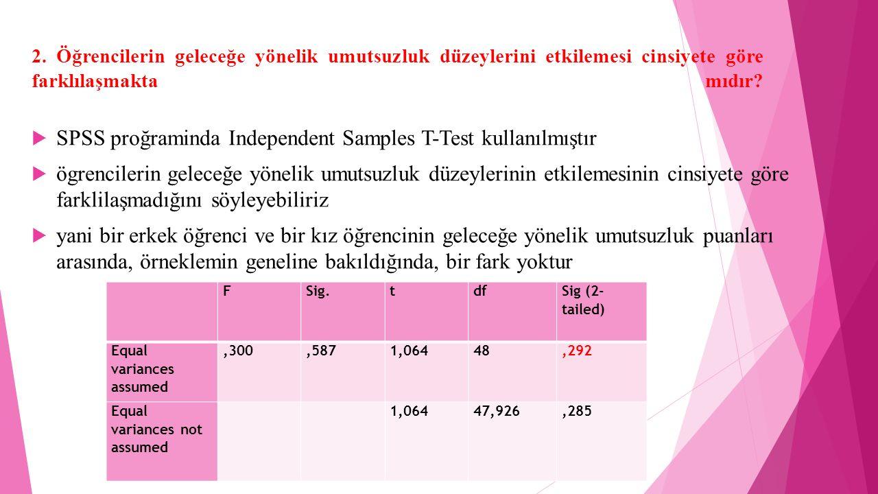 SPSS proğraminda Independent Samples T-Test kullanılmıştır
