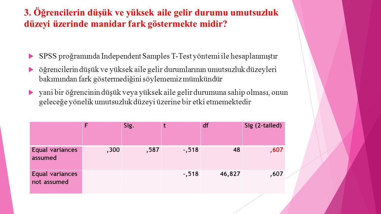 3. Öğrencilerin düşük ve yüksek aile gelir durumu umutsuzluk düzeyi üzerinde manidar fark göstermekte midir